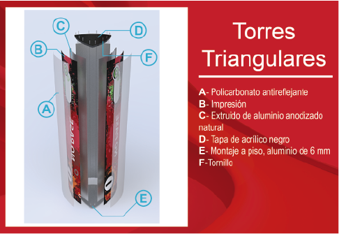 Torres Triangulares